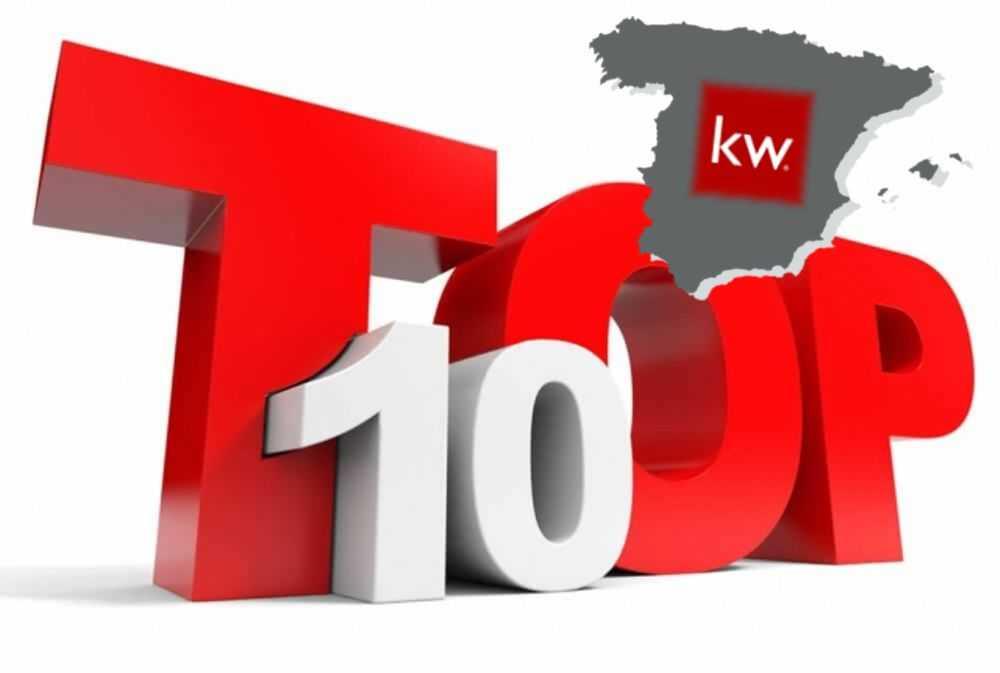 Los agentes de Keller Williams más destacados en España