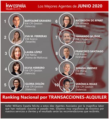 Bartlomé Granero corredor inmobiliario número 1 en toda España a nivel de ALQUILERES en la provincia de Valencia
